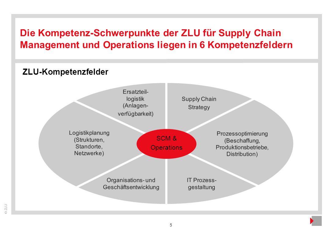 5 Die Kompetenz-Schwerpunkte der ZLU für Supply Chain Management und Operations liegen in 6 Kompetenzfeldern ZLU-Kompetenzfelder Organisations- und Ge