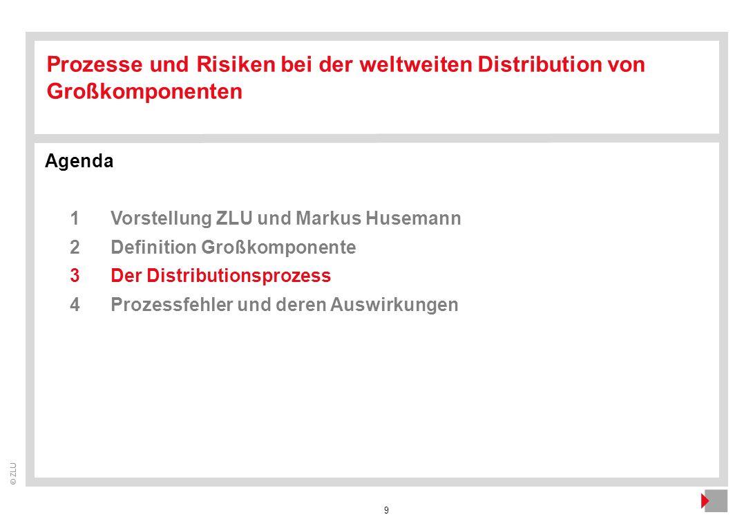 9 © ZLU Agenda 1Vorstellung ZLU und Markus Husemann 2Definition Großkomponente 3Der Distributionsprozess 4Prozessfehler und deren Auswirkungen Prozess
