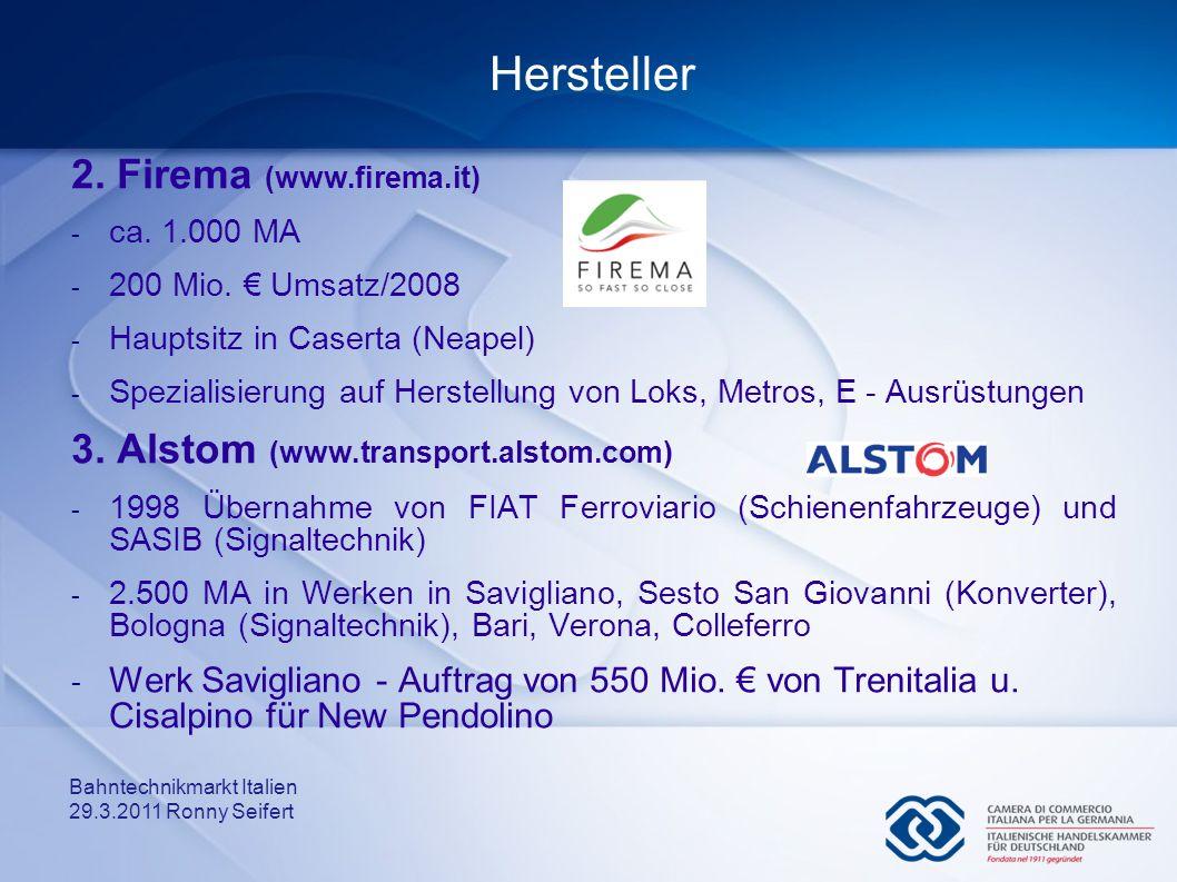 Bahntechnikmarkt Italien 29.3.2011 Ronny Seifert Hersteller 2. Firema (www.firema.it) - ca. 1.000 MA - 200 Mio. Umsatz/2008 - Hauptsitz in Caserta (Ne