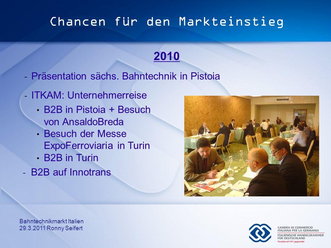 Bahntechnikmarkt Italien 29.3.2011 Ronny Seifert Chancen für den Markteinstieg 2010 - Präsentation sächs. Bahntechnik in Pistoia - ITKAM: Unternehmerr