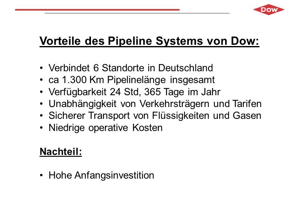 Vorteile des Pipeline Systems von Dow: Verbindet 6 Standorte in Deutschland ca 1.300 Km Pipelinelänge insgesamt Verfügbarkeit 24 Std, 365 Tage im Jahr