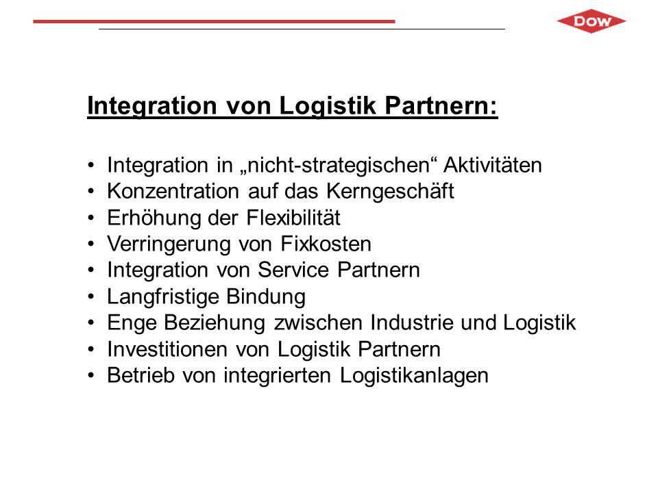 Integration von Logistik Partnern: Integration in nicht-strategischen Aktivitäten Konzentration auf das Kerngeschäft Erhöhung der Flexibilität Verring