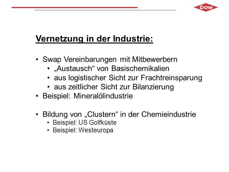 Vernetzung in der Industrie: Swap Vereinbarungen mit Mitbewerbern Austausch von Basischemikalien aus logistischer Sicht zur Frachtreinsparung aus zeit
