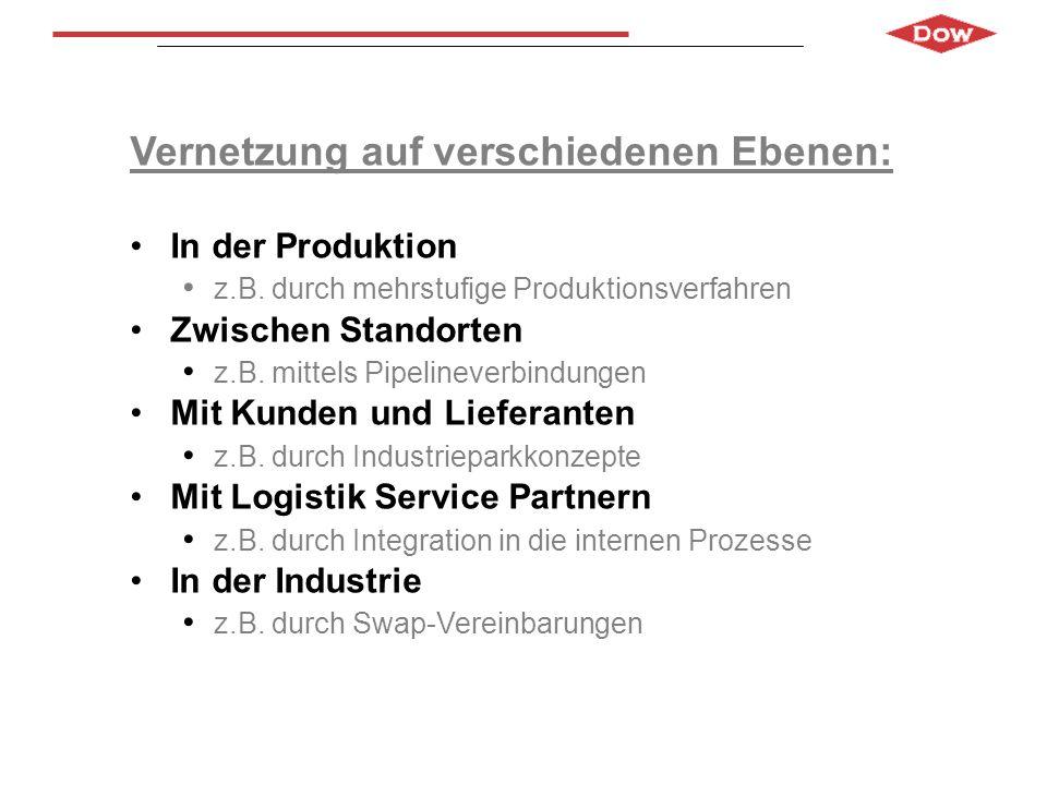 Vernetzung auf verschiedenen Ebenen: In der Produktion z.B. durch mehrstufige Produktionsverfahren Zwischen Standorten z.B. mittels Pipelineverbindung