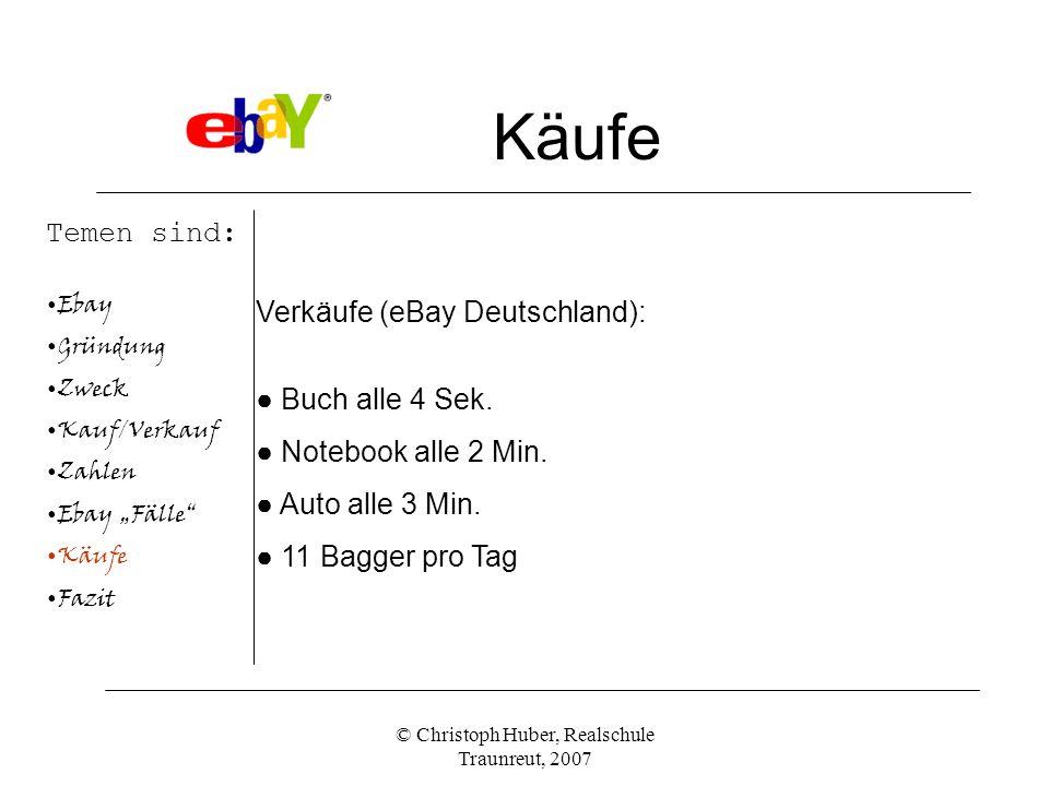 © Christoph Huber, Realschule Traunreut, 2007 Käufe Temen sind: Ebay Gründung Zweck Kauf/Verkauf Zahlen Ebay Fälle Käufe Fazit Verkäufe (eBay Deutschland): Buch alle 4 Sek.