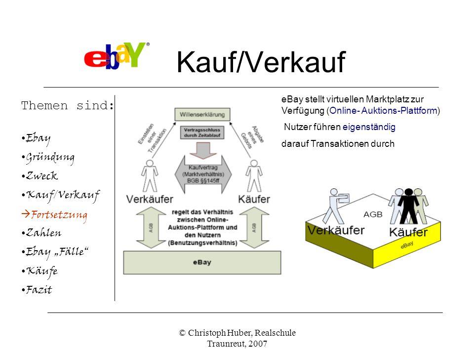 © Christoph Huber, Realschule Traunreut, 2007 Kauf/Verkauf Themen sind: Ebay Gründung Zweck Kauf/Verkauf Fortsetzung Zahlen Ebay Fälle Käufe Fazit eBay stellt virtuellen Marktplatz zur Verfügung (Online- Auktions-Plattform) Nutzer führen eigenständig darauf Transaktionen durch