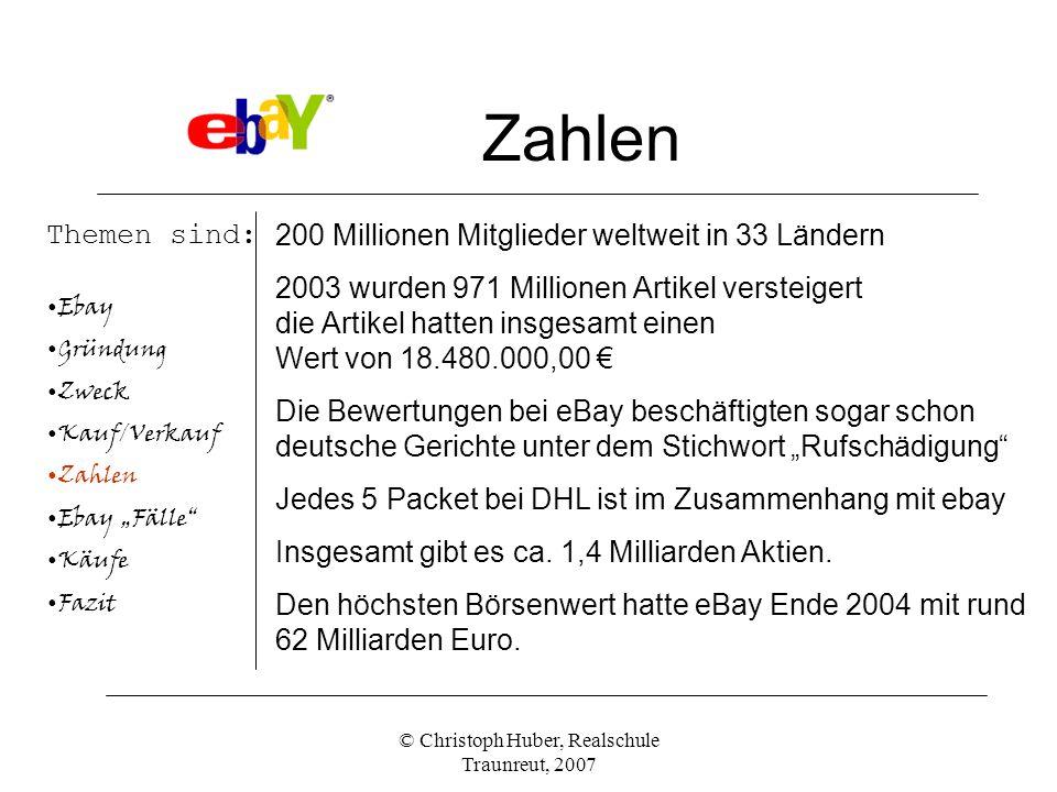 © Christoph Huber, Realschule Traunreut, 2007 Zahlen Themen sind: Ebay Gründung Zweck Kauf/Verkauf Zahlen Ebay Fälle Käufe Fazit 200 Millionen Mitglieder weltweit in 33 Ländern 2003 wurden 971 Millionen Artikel versteigert die Artikel hatten insgesamt einen Wert von 18.480.000,00 Die Bewertungen bei eBay beschäftigten sogar schon deutsche Gerichte unter dem Stichwort Rufschädigung Jedes 5 Packet bei DHL ist im Zusammenhang mit ebay Insgesamt gibt es ca.