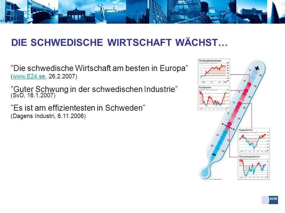 DIE SCHWEDISCHE WIRTSCHAFT WÄCHST… Die schwedische Wirtschaft am besten in Europa (www.E24.se, 26.2.2007)www.E24.se Guter Schwung in der schwedischen