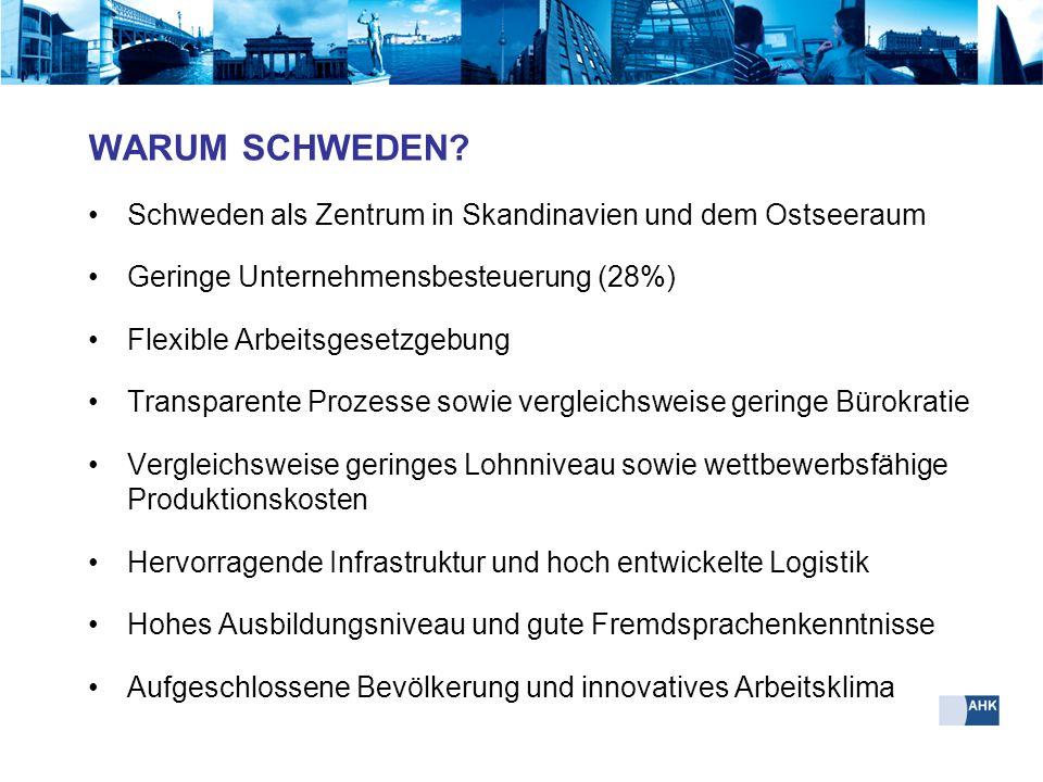 WARUM SCHWEDEN? Schweden als Zentrum in Skandinavien und dem Ostseeraum Geringe Unternehmensbesteuerung (28%) Flexible Arbeitsgesetzgebung Transparent