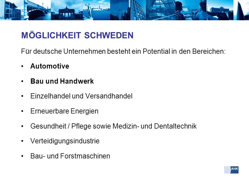 MÖGLICHKEIT SCHWEDEN Für deutsche Unternehmen besteht ein Potential in den Bereichen: Automotive Bau und Handwerk Einzelhandel und Versandhandel Erneu