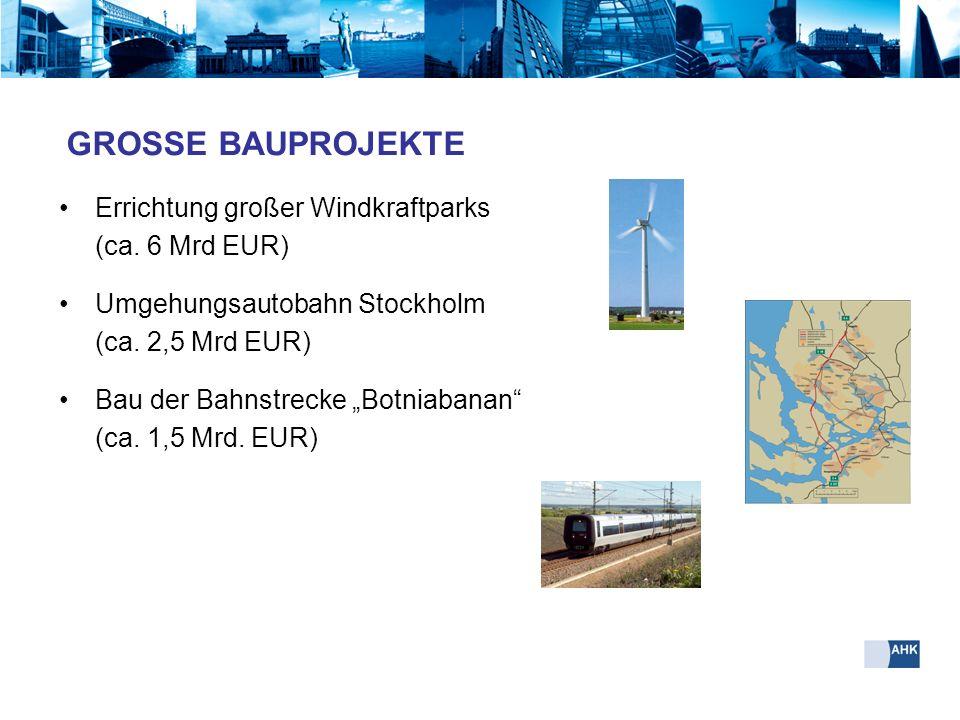 Errichtung großer Windkraftparks (ca. 6 Mrd EUR) Umgehungsautobahn Stockholm (ca. 2,5 Mrd EUR) Bau der Bahnstrecke Botniabanan (ca. 1,5 Mrd. EUR) GROS