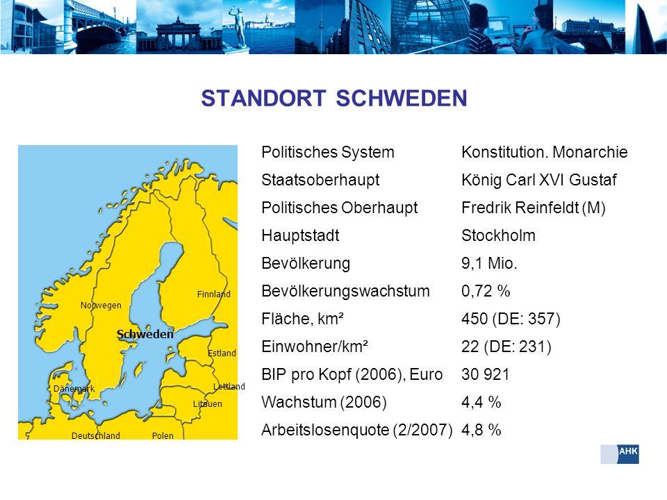 Norwegen Schweden Finnland Dänemark DeutschlandPolen Litauen Lettland Estland Politisches SystemKonstitution. Monarchie StaatsoberhauptKönig Carl XVI