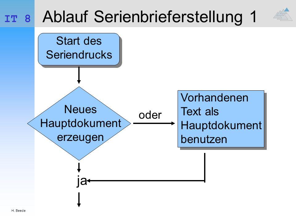 H. Beede IT 8 Ablauf Serienbrieferstellung 1 Start des Seriendrucks Neues Hauptdokument erzeugen Vorhandenen Text als Hauptdokument benutzen ja oder