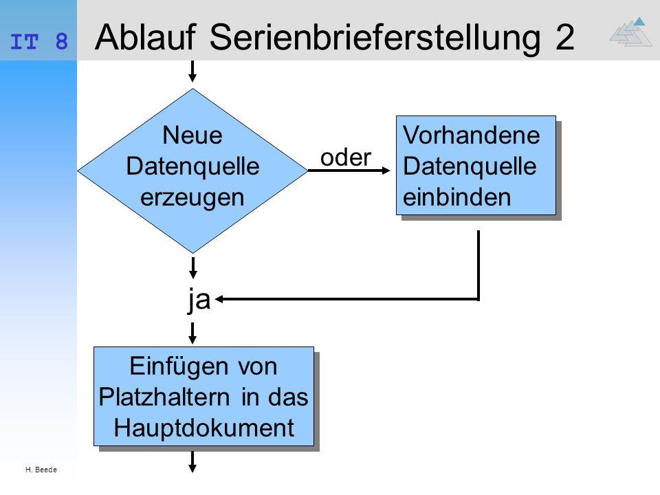 H. Beede IT 8 Ablauf Serienbrieferstellung 2 Neue Datenquelle erzeugen Vorhandene Datenquelle einbinden ja oder Einfügen von Platzhaltern in das Haupt
