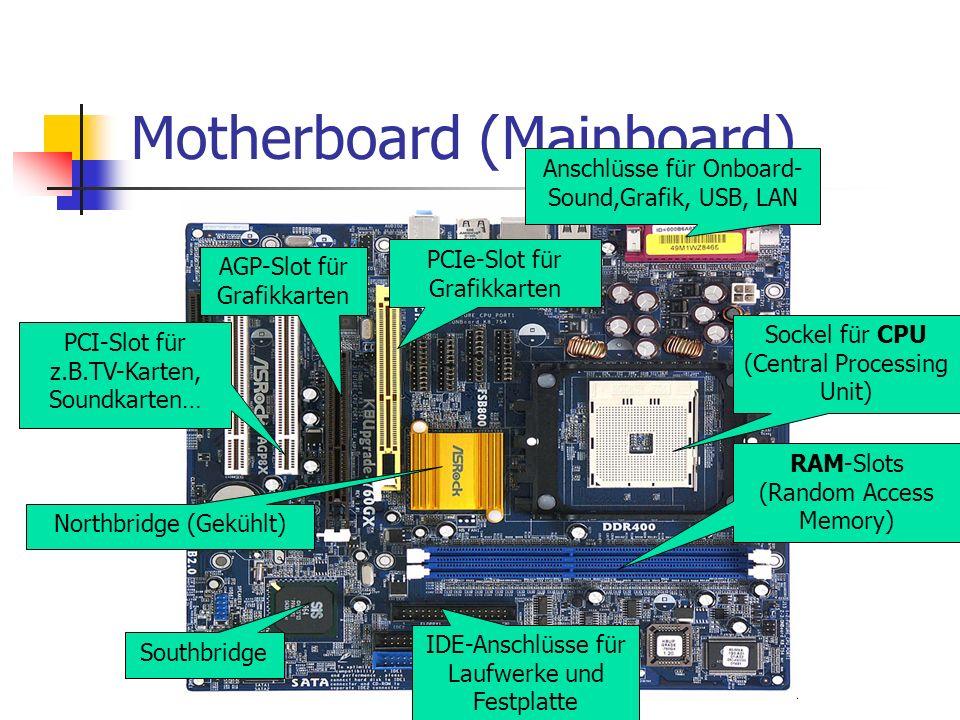 Grafikkarten und Soundkarten Grafikkarte (Luftgekühlt) Wird an AGP oder PCIe angeschlossen.