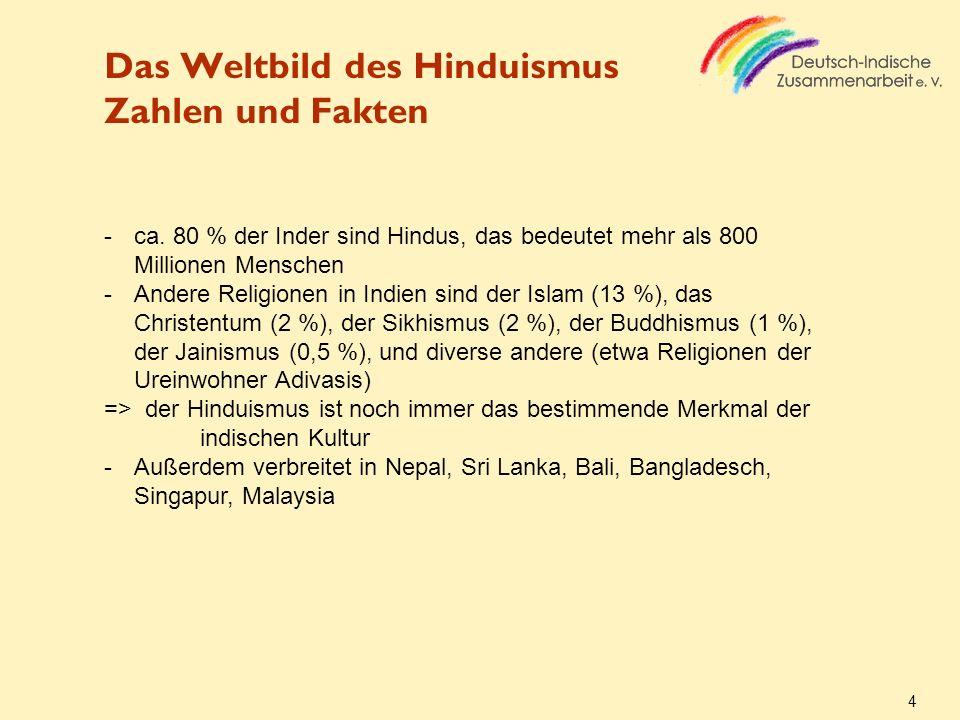 Das Weltbild des Hinduismus Zahlen und Fakten 4 -ca. 80 % der Inder sind Hindus, das bedeutet mehr als 800 Millionen Menschen -Andere Religionen in In