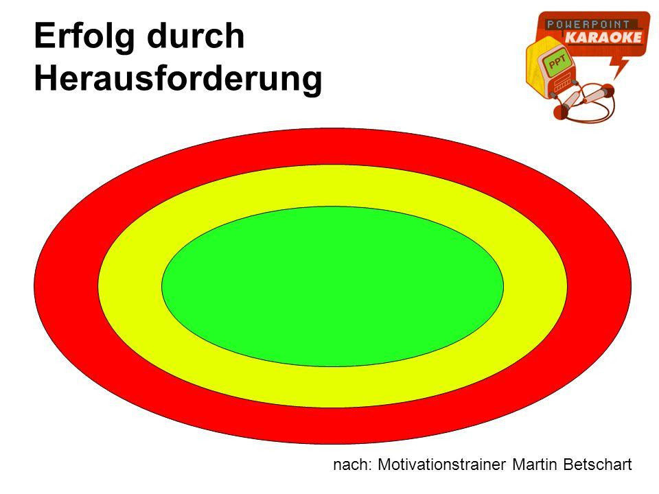 Erfolg durch Herausforderung nach: Motivationstrainer Martin Betschart