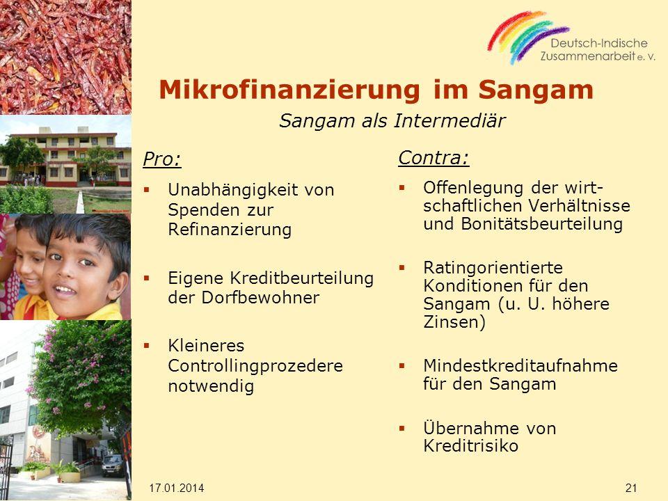 Mikrofinanzierung im Sangam Pro: Unabhängigkeit von Spenden zur Refinanzierung Eigene Kreditbeurteilung der Dorfbewohner Kleineres Controllingprozeder