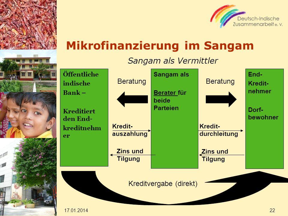 Mikrofinanzierung im Sangam Sangam als Vermittler Öffentliche indische Bank – Kreditiert den End- kreditnehm er Sangam als Berater für beide Parteien End- Kredit- nehmer Dorf- bewohner Beratung Kreditvergabe (direkt) Kredit- auszahlung Kredit- durchleitung Zins und Tilgung Zins und Tilgung 17.01.2014 22