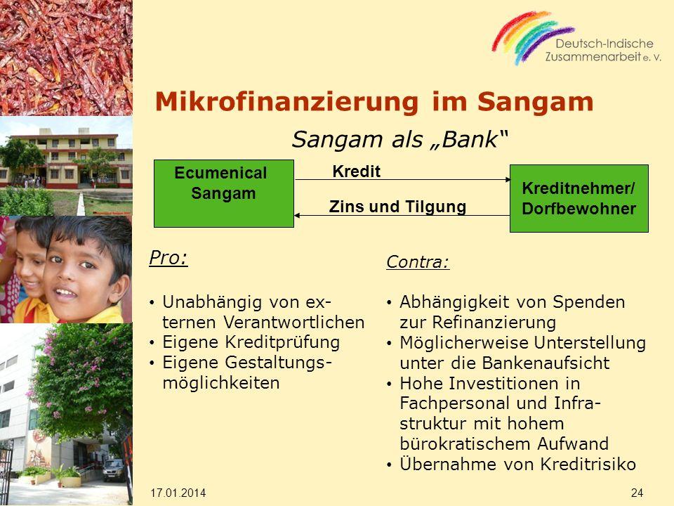 Mikrofinanzierung im Sangam Ecumenical Sangam Kreditnehmer/ Dorfbewohner Kredit Zins und Tilgung Pro: Unabhängig von ex- ternen Verantwortlichen Eigen