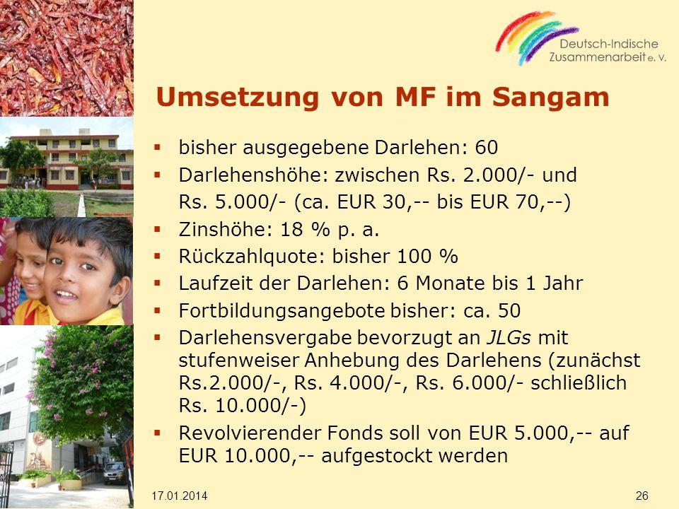 Umsetzung von MF im Sangam bisher ausgegebene Darlehen: 60 Darlehenshöhe: zwischen Rs. 2.000/- und Rs. 5.000/- (ca. EUR 30,-- bis EUR 70,--) Zinshöhe:
