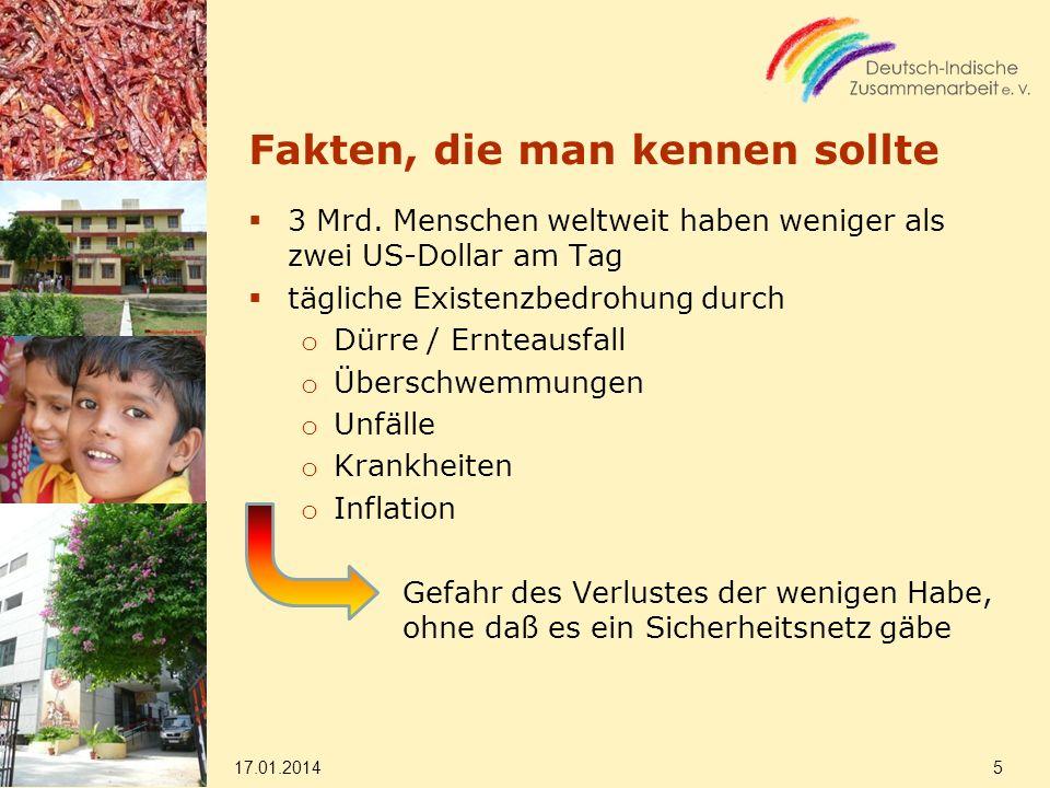 Fakten, die man kennen sollte 3 Mrd. Menschen weltweit haben weniger als zwei US-Dollar am Tag tägliche Existenzbedrohung durch o Dürre / Ernteausfall