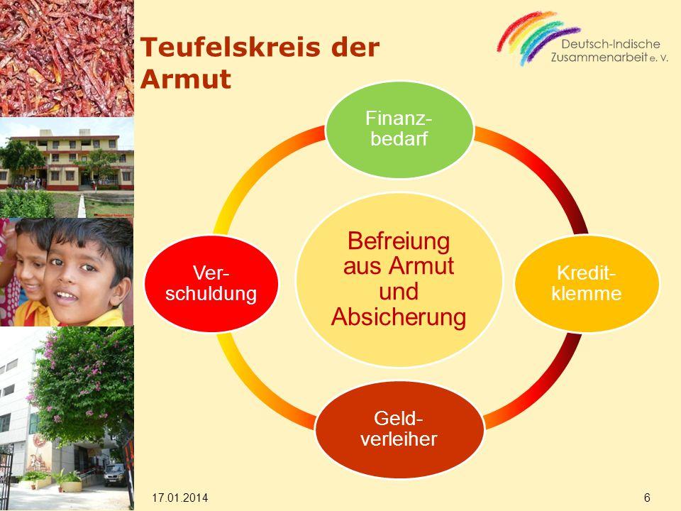 Befreiung aus Armut und Absicherung Finanz- bedarf Kredit- klemme Geld- verleiher Ver- schuldung 17.01.2014 6 Teufelskreis der Armut