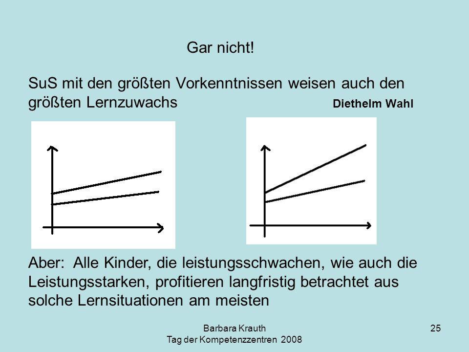 Barbara Krauth Tag der Kompetenzzentren 2008 25 SuS mit den größten Vorkenntnissen weisen auch den größten Lernzuwachs Diethelm Wahl Aber: Alle Kinder