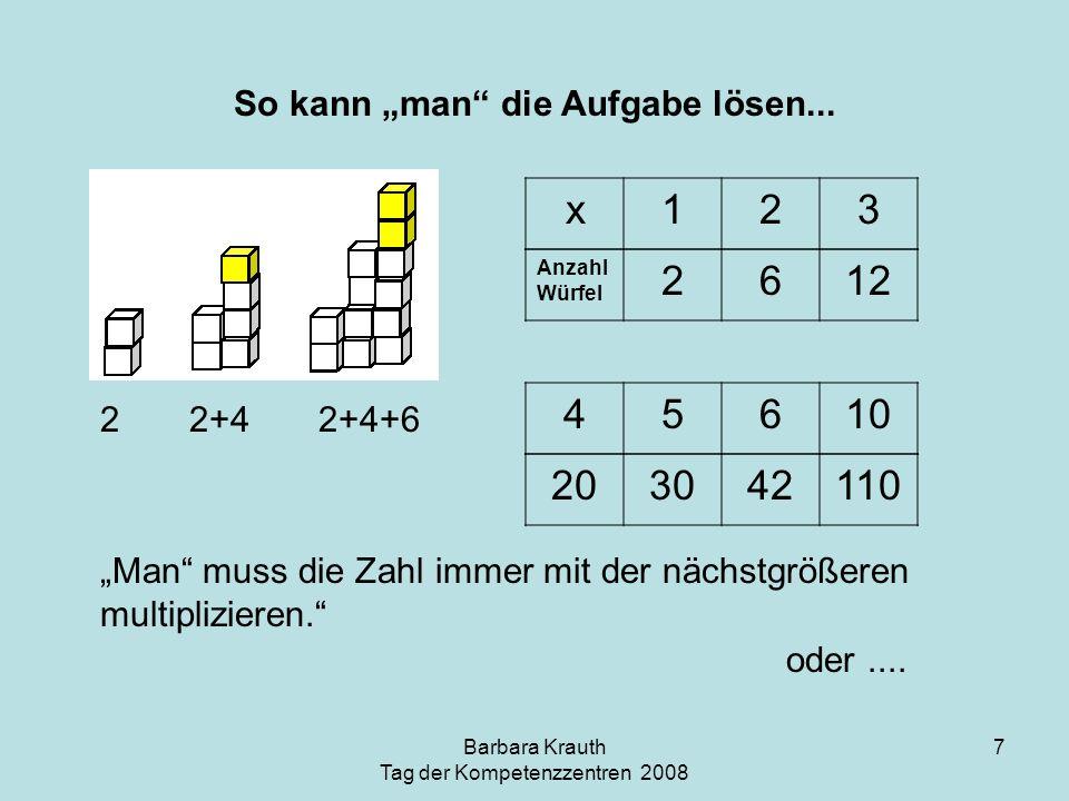 Barbara Krauth Tag der Kompetenzzentren 2008 7 So kann man die Aufgabe lösen... 2 2+4 2+4+6 x123 Anzahl Würfel 2612 45610 203042110 oder.... Man muss