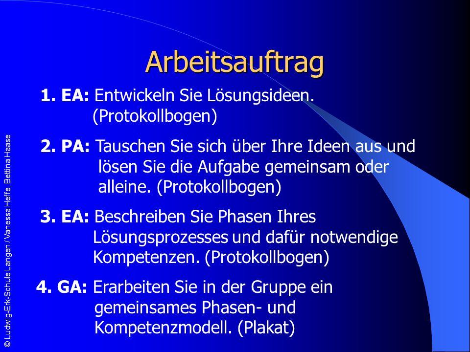 © Ludwig-Erk-Schule Langen / Vanessa Heffe, Bettina Haase Arbeitsauftrag 1.