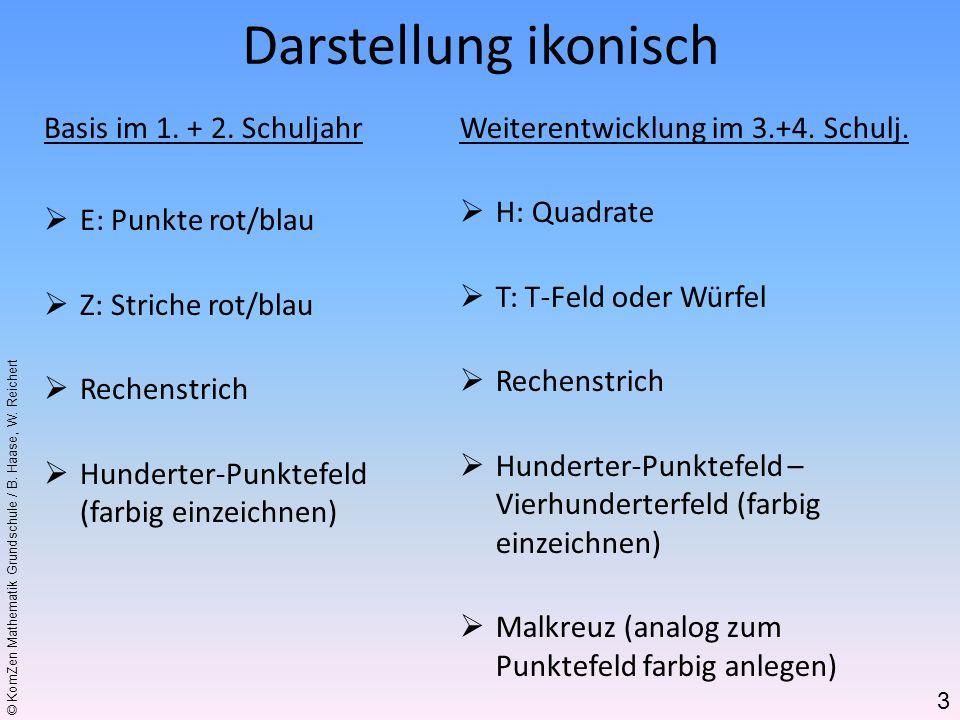 © KomZen Mathematik Grundschule / B. Haase, W. Reichert Basis im 1. + 2. Schuljahr E: Punkte rot/blau Z: Striche rot/blau Rechenstrich Hunderter-Punkt
