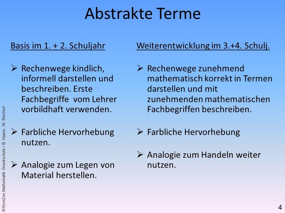 © KomZen Mathematik Grundschule / B. Haase, W. Reichert Basis im 1. + 2. Schuljahr Rechenwege kindlich, informell darstellen und beschreiben. Erste Fa