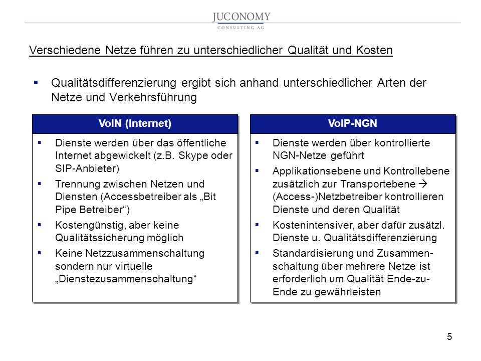 5 Qualitätsdifferenzierung ergibt sich anhand unterschiedlicher Arten der Netze und Verkehrsführung Verschiedene Netze führen zu unterschiedlicher Qualität und Kosten VoIN (Internet) Dienste werden über das öffentliche Internet abgewickelt (z.B.