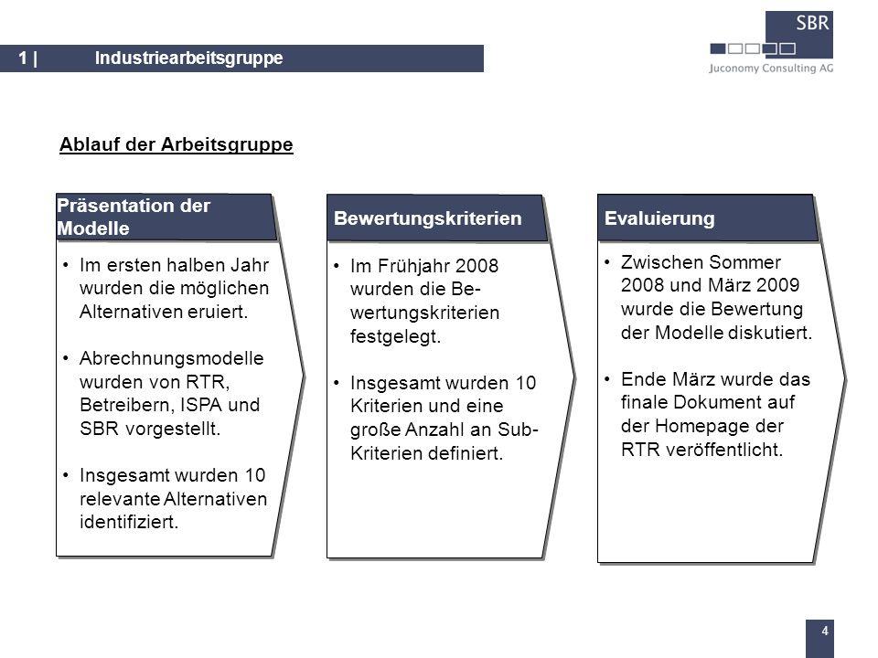 14 Inhalt Industriearbeitsgruppe 1 1 Abrechnungsmodelle 2 2 Evaluierungskriterien 3 3 Bewertung der Abrechnungsmodelle 4 4 Schlussfolgerung 5 5