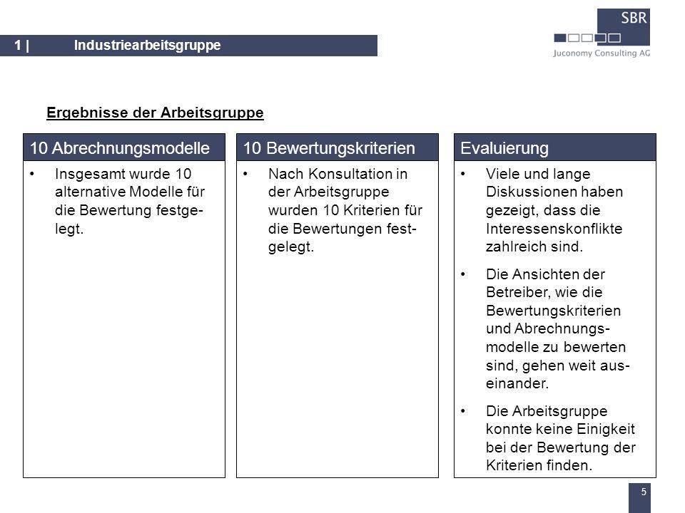 5 1 |Industriearbeitsgruppe Ergebnisse der Arbeitsgruppe 10 Abrechnungsmodelle Insgesamt wurde 10 alternative Modelle für die Bewertung festge- legt.