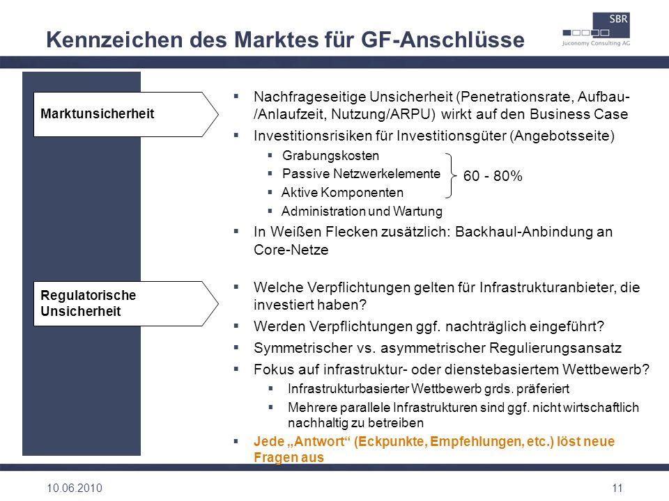 11 Kennzeichen des Marktes für GF-Anschlüsse Marktunsicherheit Nachfrageseitige Unsicherheit (Penetrationsrate, Aufbau- /Anlaufzeit, Nutzung/ARPU) wir