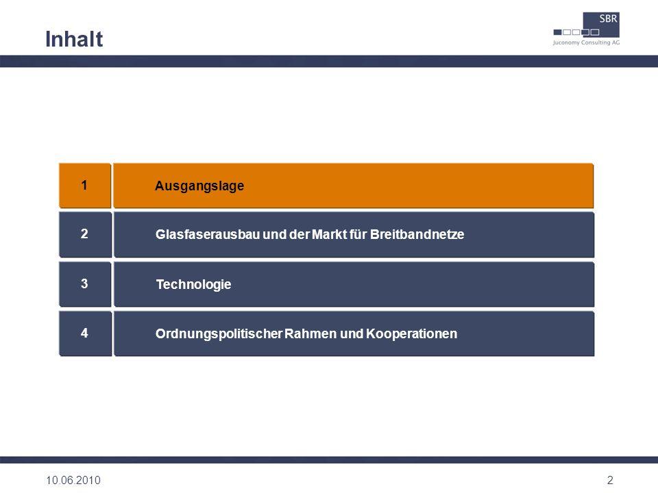 Investitionsentscheidung TK-Anbieter 13 Ziele des Netz- betreibers Wettbe- werbs- situation Competence Set des Netzbe- treibers CAPEX- / OPEX- Profil der Technologie Risikobereit- schaft des Investors Regulierungs- umfeld Determinan- ten der Inves- titionsent- scheidung Koopera- tionsmög- lichkeiten Backhaul- Anbindung 10.06.2010 Nationale Backbone- Netze gut ausgebaut Ausbau v.a.
