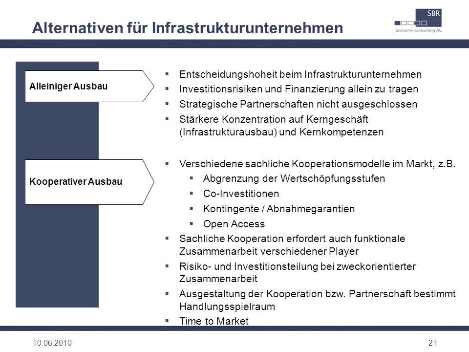 21 Alternativen für Infrastrukturunternehmen Alleiniger Ausbau Entscheidungshoheit beim Infrastrukturunternehmen Investitionsrisiken und Finanzierung