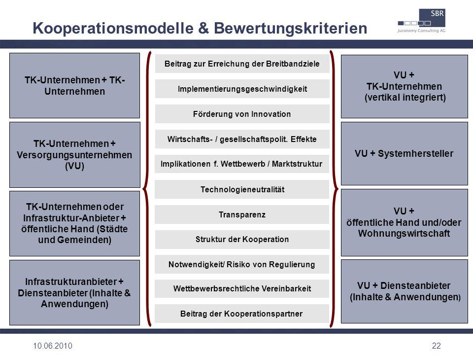 22 Förderung von Innovation Wettbewerbsrechtliche Vereinbarkeit Struktur der Kooperation Beitrag zur Erreichung der Breitbandziele Technologieneutrali
