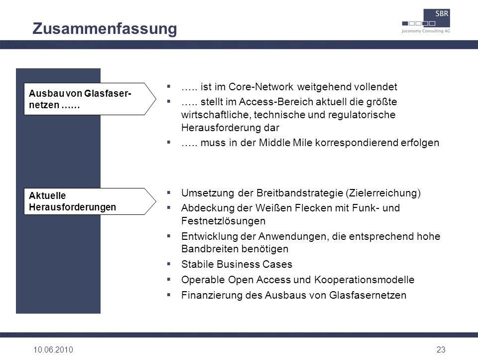 23 Zusammenfassung Ausbau von Glasfaser- netzen …… ….. ist im Core-Network weitgehend vollendet ….. stellt im Access-Bereich aktuell die größte wirtsc