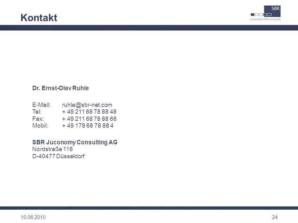 24 Dr. Ernst-Olav Ruhle E-Mail: ruhle@sbr-net.com Tel: + 49 211 68 78 88 48 Fax: + 49 211 68 78 88 68 Mobil: + 49 178 68 78 88 4 SBR Juconomy Consulti