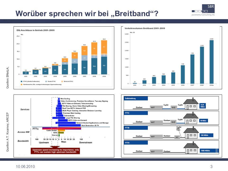 Quellen: A.T. Kearney; ARCEP Quellen: BNetzA; Worüber sprechen wir bei Breitband? 10.06.20103