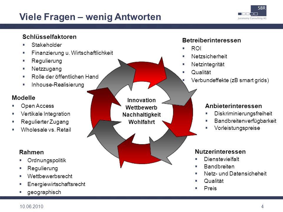 4 Viele Fragen – wenig Antworten Innovation Wettbewerb Nachhaltigkeit Wohlfahrt Anbieterinteressen Diskriminierungsfreiheit Bandbreitenverfügbarkeit V