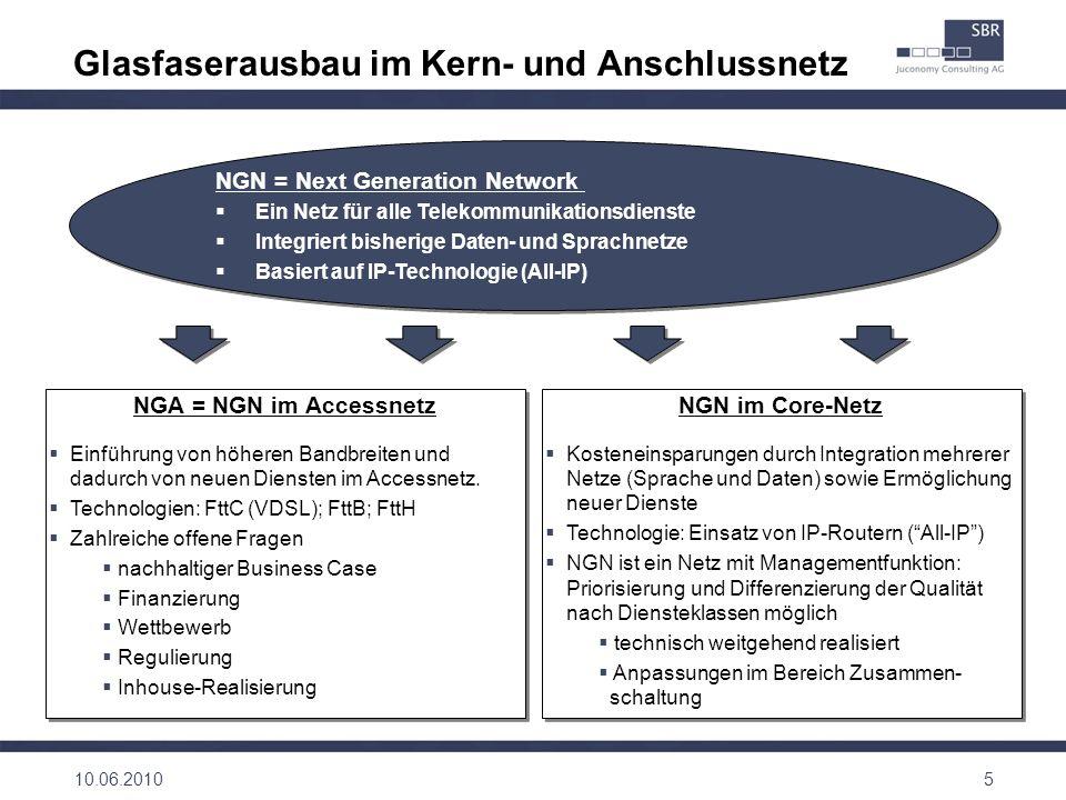 16 Inhalt Glasfaserausbau und der Markt für Breitbandnetze 2 Technologie 3 Ordnungspolitischer Rahmen und Kooperationen 4 Ausgangslage 1 10.06.2010