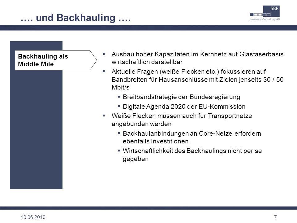 7 Backhauling als Middle Mile Ausbau hoher Kapazitäten im Kernnetz auf Glasfaserbasis wirtschaftlich darstellbar Aktuelle Fragen (weiße Flecken etc.)