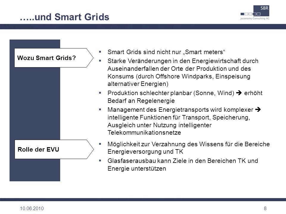 8 Wozu Smart Grids? Smart Grids sind nicht nur Smart meters Starke Veränderungen in den Energiewirtschaft durch Auseinanderfallen der Orte der Produkt