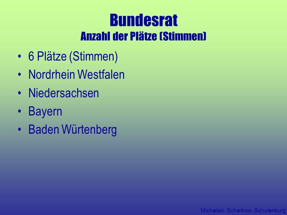 Michalski, Scharkow, Schulenburg Bundesrat Anzahl der Plätze (Stimmen) 6 Plätze (Stimmen) Nordrhein Westfalen Niedersachsen Bayern Baden Würtenberg