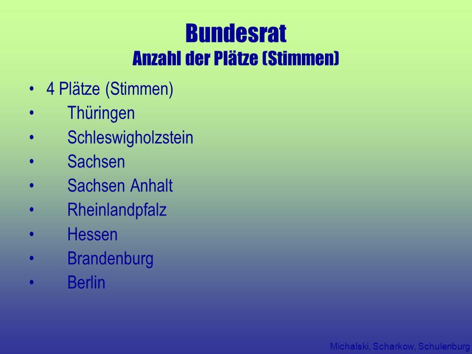 Michalski, Scharkow, Schulenburg Bundesrat Anzahl der Plätze (Stimmen) 4 Plätze (Stimmen) Thüringen Schleswigholzstein Sachsen Sachsen Anhalt Rheinlan