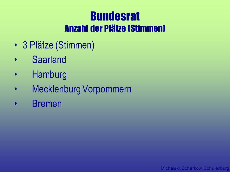 Michalski, Scharkow, Schulenburg Bundesrat Anzahl der Plätze (Stimmen) 3 Plätze (Stimmen) Saarland Hamburg Mecklenburg Vorpommern Bremen