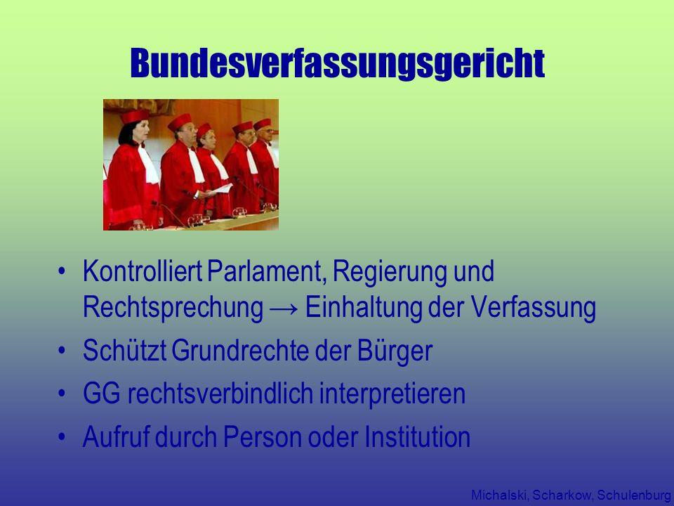 Michalski, Scharkow, Schulenburg Bundesverfassungsgericht Kontrolliert Parlament, Regierung und Rechtsprechung Einhaltung der Verfassung Schützt Grund